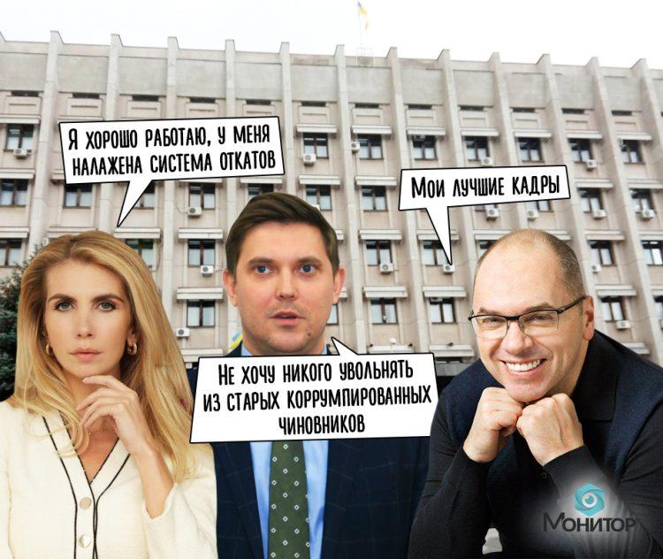 СБУ расследует хищения в департаменте инвестиций, международного и межрегионального сотрудничества Одесской облгосадминистрации